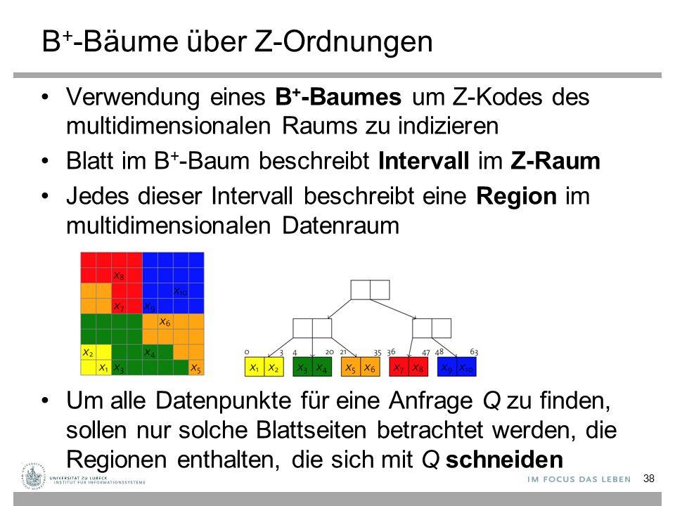B + -Bäume über Z-Ordnungen Verwendung eines B + -Baumes um Z-Kodes des multidimensionalen Raums zu indizieren Blatt im B + -Baum beschreibt Intervall im Z-Raum Jedes dieser Intervall beschreibt eine Region im multidimensionalen Datenraum Um alle Datenpunkte für eine Anfrage Q zu finden, sollen nur solche Blattseiten betrachtet werden, die Regionen enthalten, die sich mit Q schneiden 38