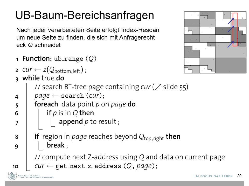 UB-Baum-Bereichsanfragen 39 Nach jeder verarbeiteten Seite erfolgt Index-Rescan um neue Seite zu finden, die sich mit Anfragerecht- eck Q schneidet
