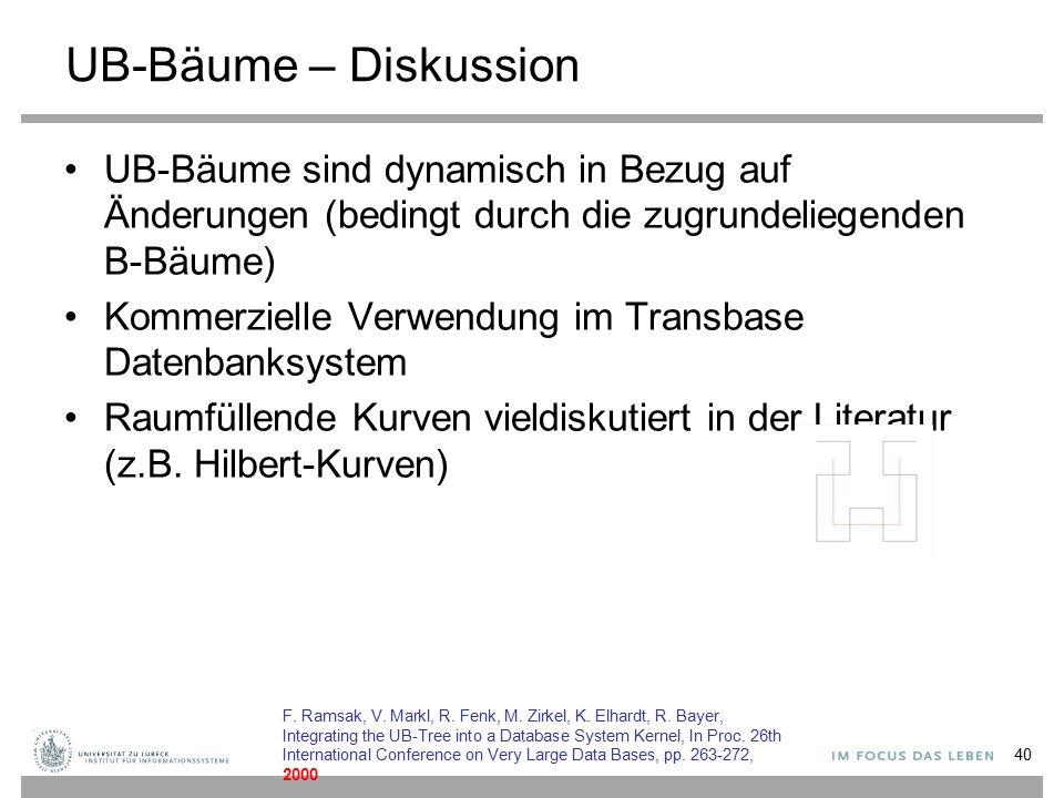 UB-Bäume – Diskussion UB-Bäume sind dynamisch in Bezug auf Änderungen (bedingt durch die zugrundeliegenden B-Bäume) Kommerzielle Verwendung im Transbase Datenbanksystem Raumfüllende Kurven vieldiskutiert in der Literatur (z.B.