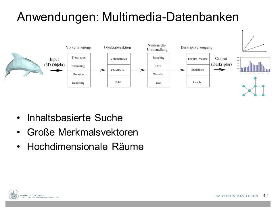 Anwendungen: Multimedia-Datenbanken Inhaltsbasierte Suche Große Merkmalsvektoren Hochdimensionale Räume 42