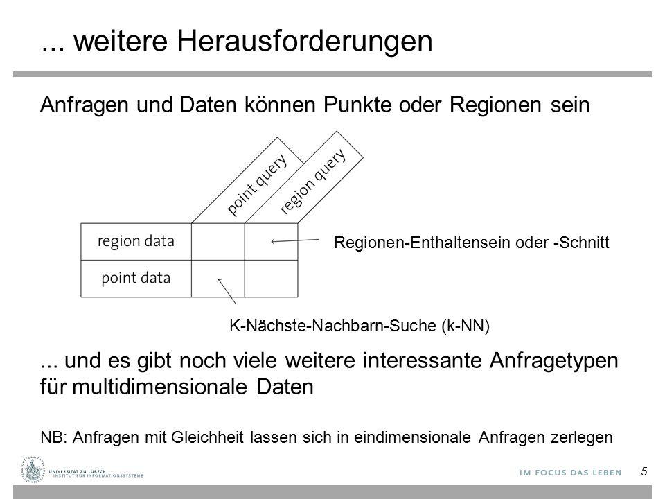 5... weitere Herausforderungen Anfragen und Daten können Punkte oder Regionen sein...