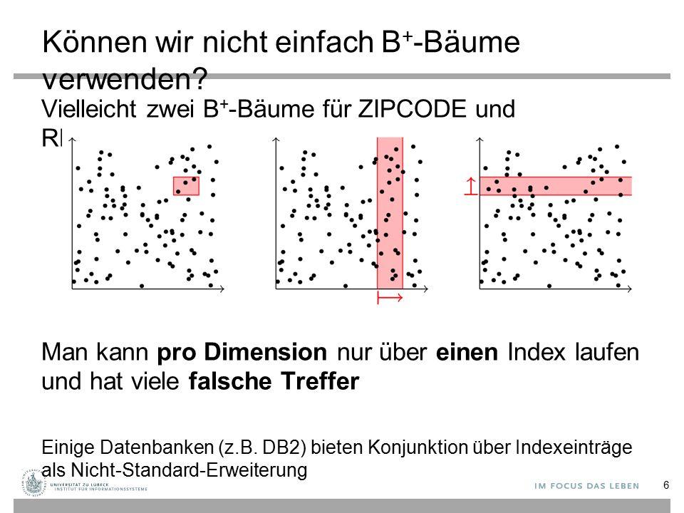 Können wir nicht einfach B + -Bäume verwenden. Vielleicht zwei B + -Bäume für ZIPCODE und REVENUE.