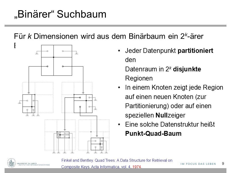 """""""Binärer Suchbaum Für k Dimensionen wird aus dem Binärbaum ein 2 k -ärer Baum 9 Jeder Datenpunkt partitioniert den Datenraum in 2 k disjunkte Regionen In einem Knoten zeigt jede Region auf einen neuen Knoten (zur Partitionierung) oder auf einen speziellen Nullzeiger Eine solche Datenstruktur heißt Punkt-Quad-Baum Finkel and Bentley."""