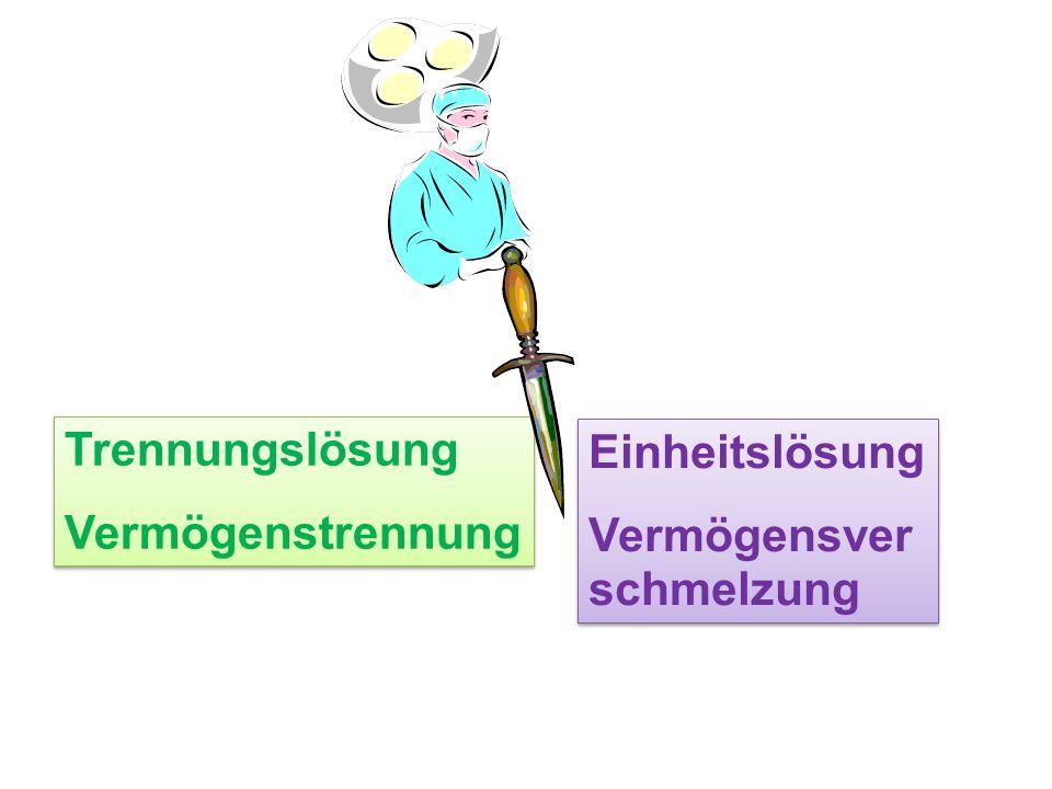 Trennungslösung Vermögenstrennung Trennungslösung Vermögenstrennung Einheitslösung Vermögensver schmelzung Einheitslösung Vermögensver schmelzung