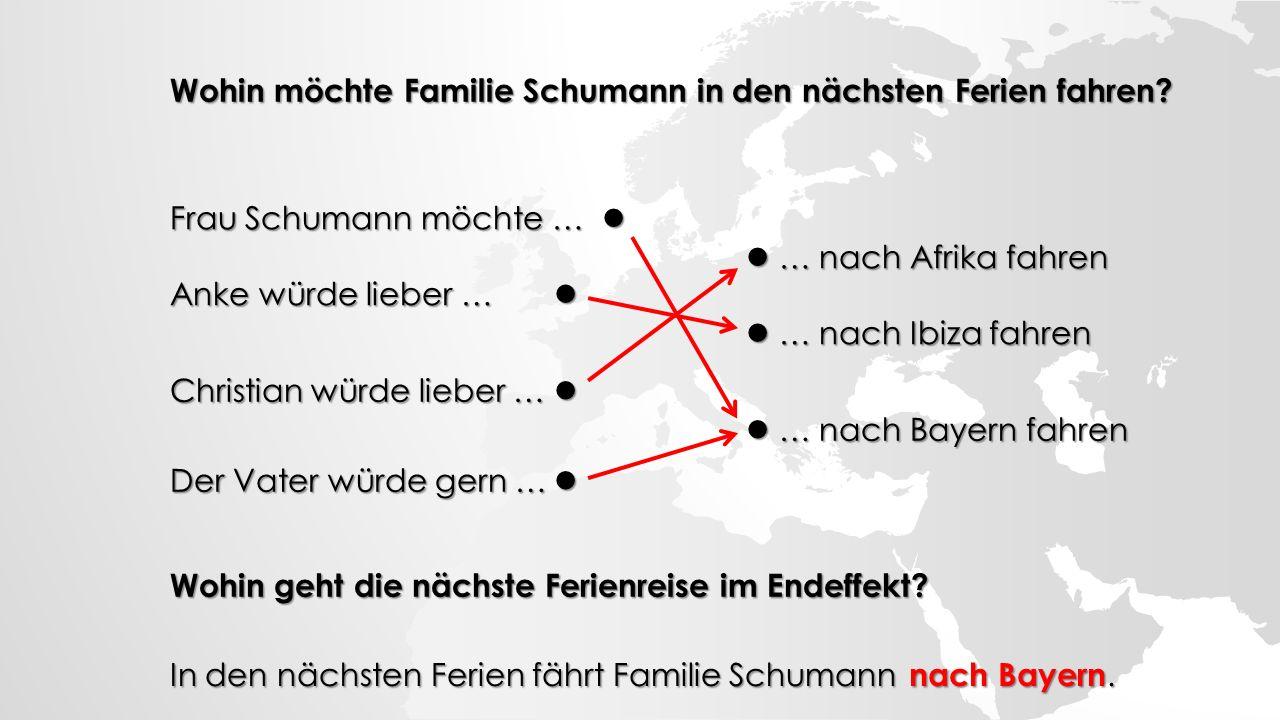 Wohin möchte Familie Schumann in den nächsten Ferien fahren? Frau Schumann möchte … Frau Schumann möchte … … nach Afrika fahren … nach Afrika fahren A