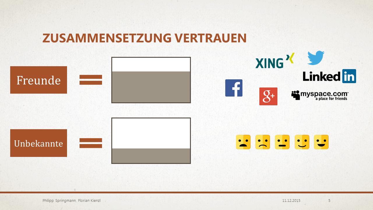ZUSAMMENSETZUNG VERTRAUEN Freunde Unbekannte Philipp Springmann, Florian Kienzl511.12.2015