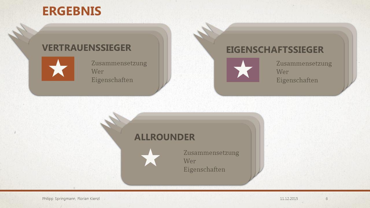 FRAGEN 11.12.2015Philipp Springmann, Florian Kienzl7 Dauerhafte Bindung an das Tool.