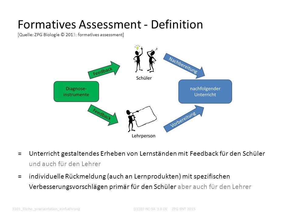 Formatives Assessment - Definition [Quelle: ZPG Biologie © 2013; formatives assessment] =Unterricht gestaltendes Erheben von Lernständen mit Feedback