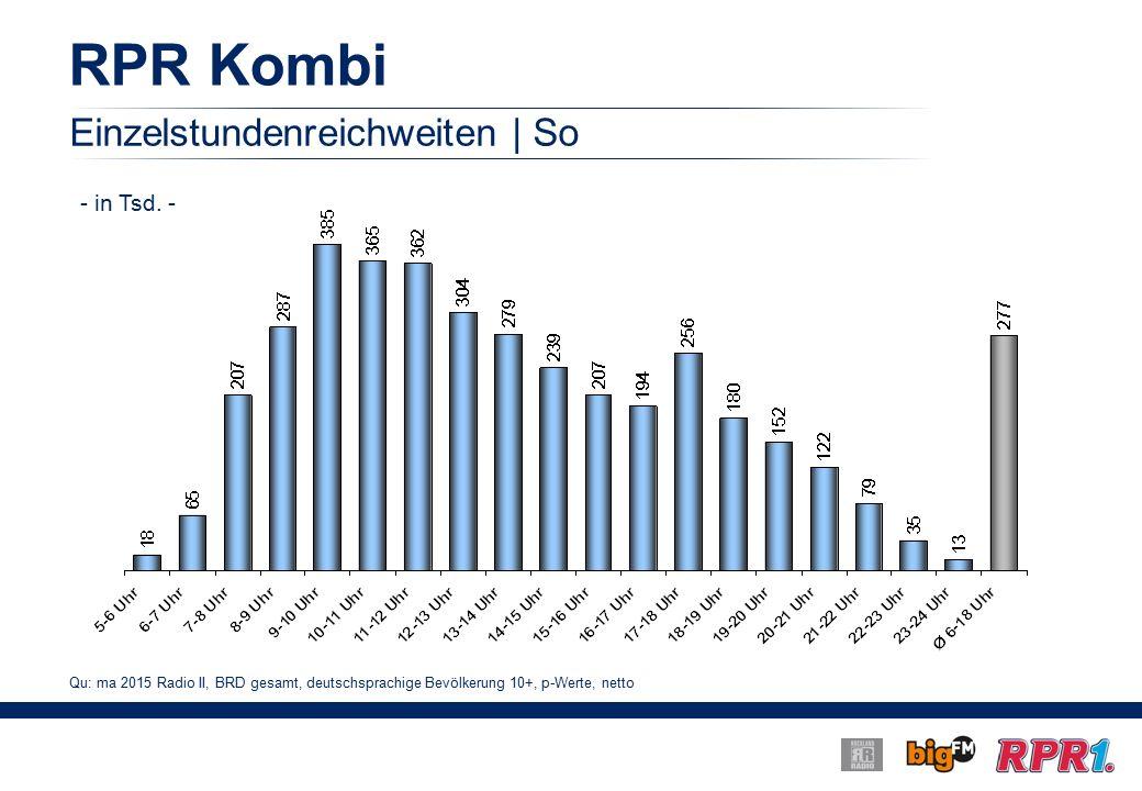 RPR Kombi Einzelstundenreichweiten | So Qu: ma 2015 Radio II, BRD gesamt, deutschsprachige Bevölkerung 10+, p-Werte, netto - in Tsd.