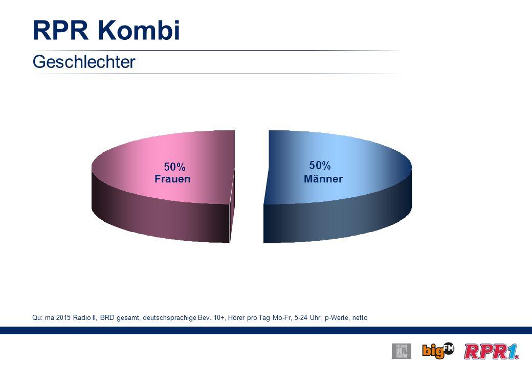 RPR Kombi Geschlechter Qu: ma 2015 Radio II, BRD gesamt, deutschsprachige Bev.
