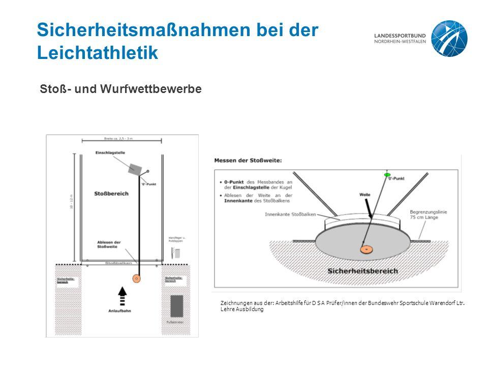 Zeichnungen aus der: Arbeitshilfe für D S A Prüfer/innen der Bundeswehr Sportschule Warendorf Ltr. Lehre Ausbildung Stoß- und Wurfwettbewerbe Sicherhe