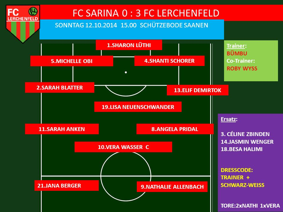 FC SARINA 0 : 3 FC LERCHENFELD SONNTAG 12.10.2014 15.00 SCHÜTZEBODE SAANEN 1.SHARON LÜTHI 5.MICHELLE OBI Ersatz: 3.