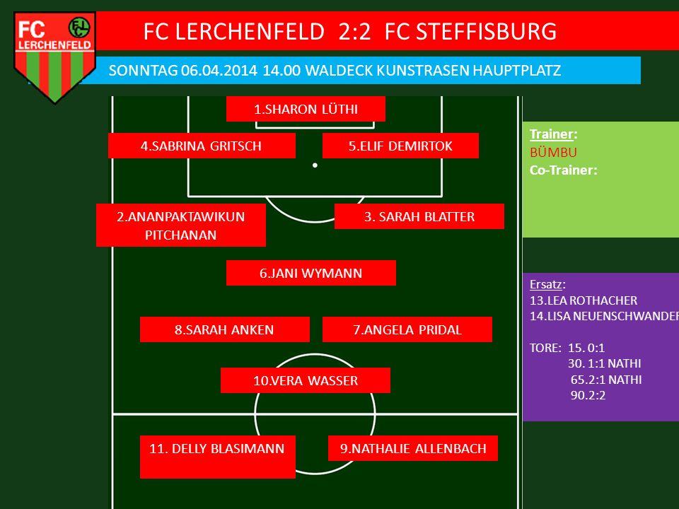 FC LERCHENFELD 2:2 FC STEFFISBURG SONNTAG 06.04.2014 14.00 WALDECK KUNSTRASEN HAUPTPLATZ 1.SHARON LÜTHI 4.SABRINA GRITSCH Ersatz: 13.LEA ROTHACHER 14.LISA NEUENSCHWANDER TORE: 15.