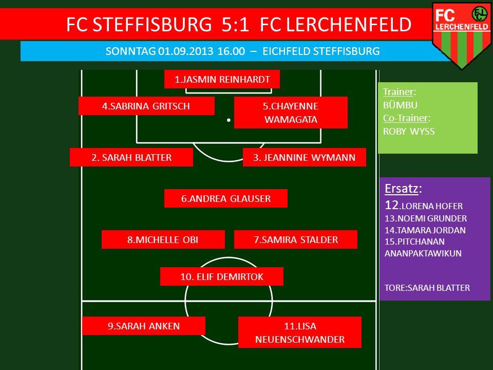 FC STEFFISBURG 5:1 FC LERCHENFELD SONNTAG 01.09.2013 16.00 – EICHFELD STEFFISBURG 1.JASMIN REINHARDT 4.SABRINA GRITSCH Ersatz: 12.LORENA HOFER 13.NOEMI GRUNDER 14.TAMARA JORDAN 15.PITCHANAN ANANPAKTAWIKUN TORE:SARAH BLATTER 5.CHAYENNE WAMAGATA 3.