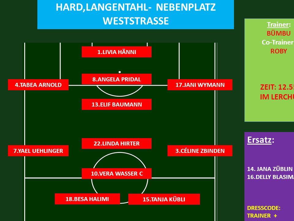 AS ITALICA 0:6 FC LERCHENFELD SONNTAG 30.08.2015 15.00 HARD,LANGENTAHL- NEBENPLATZ WESTSTRASSE 1.LIVIA HÄNNI 17.JANI WYMANN Ersatz: 14.