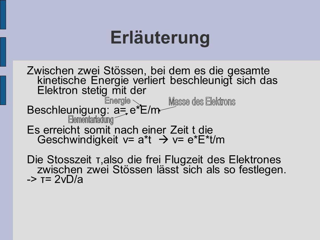 Erläuterung Zwischen zwei Stössen, bei dem es die gesamte kinetische Energie verliert beschleunigt sich das Elektron stetig mit der Beschleunigung: a=