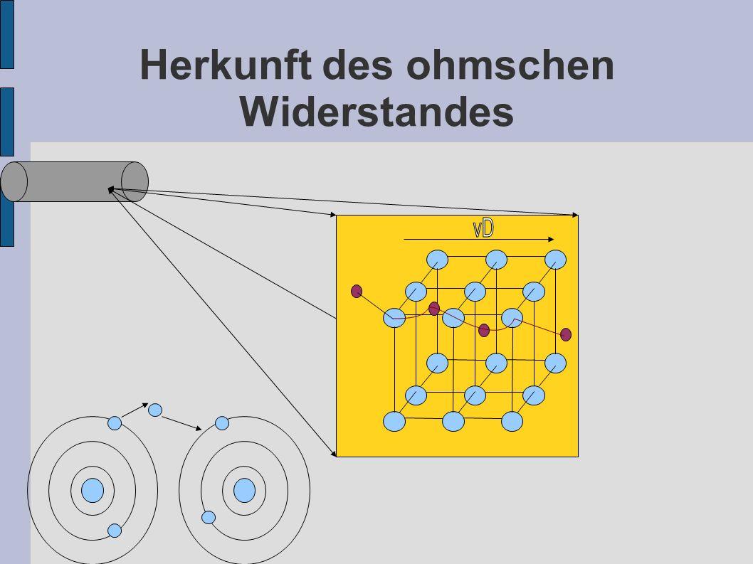 Ohne Strom Richtung chaotischMit Strom, noch chaotisch aber gerichtet Metall atomeElektron Metallatome sind fest gepackt, Aussenelektronen sind frei.