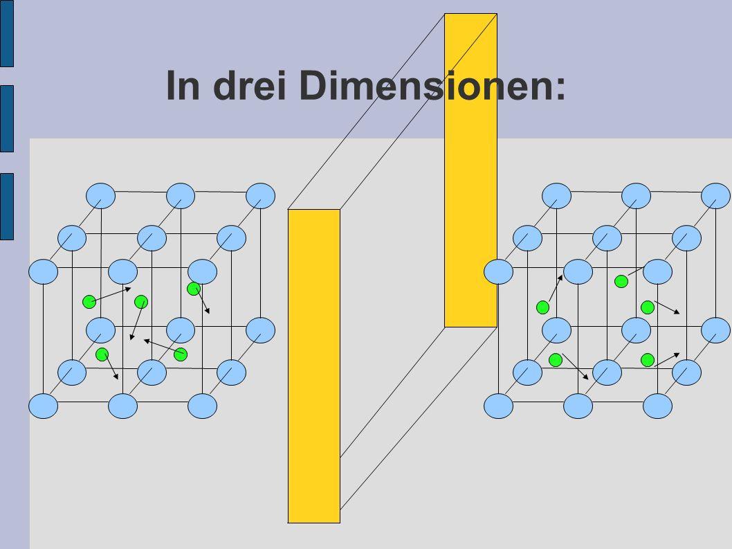 In drei Dimensionen: