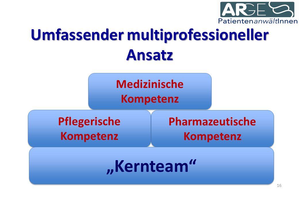 """Umfassender multiprofessioneller Ansatz 16 Medizinische Kompetenz Pharmazeutische Kompetenz Pflegerische Kompetenz """"Kernteam"""