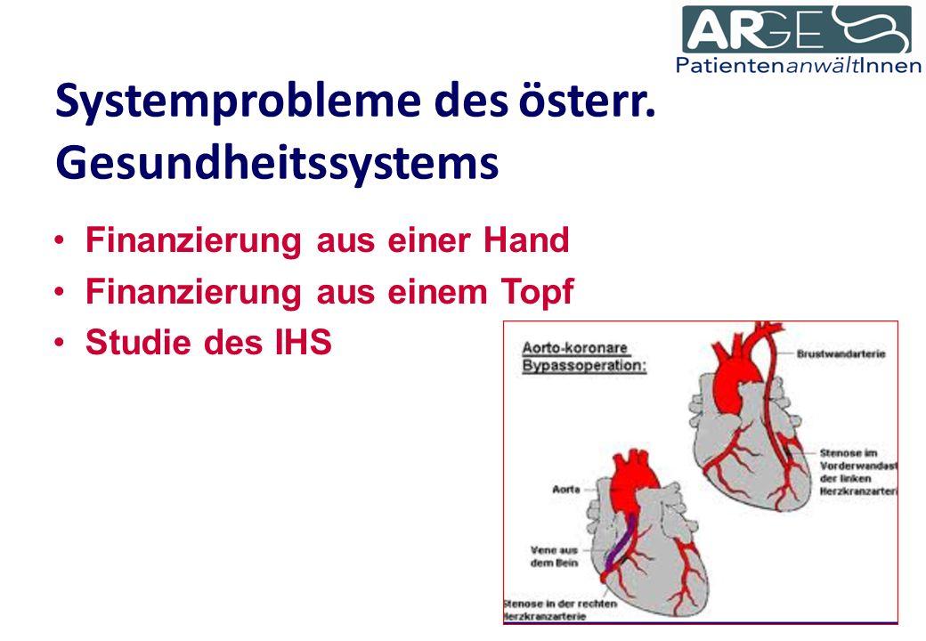 Systemprobleme des österr.