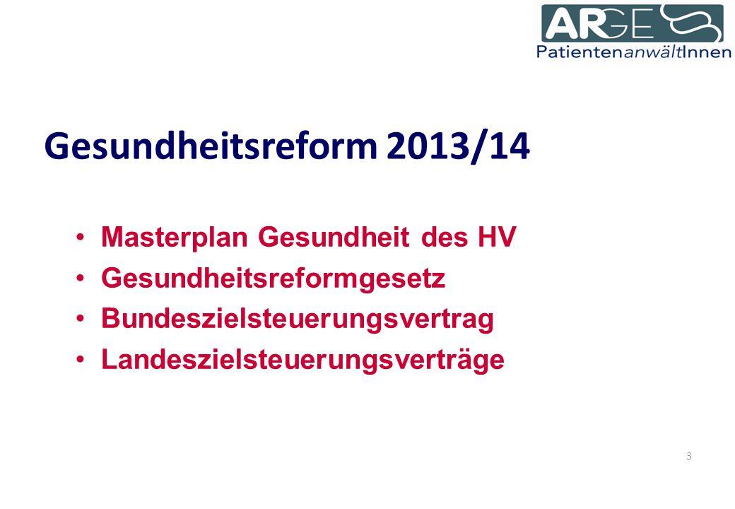 Gesundheitsreform 2013/14 Masterplan Gesundheit des HV Gesundheitsreformgesetz Bundeszielsteuerungsvertrag Landeszielsteuerungsverträge 3