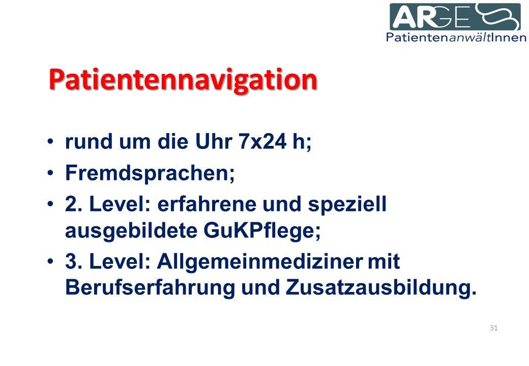 Patientennavigation rund um die Uhr 7x24 h; Fremdsprachen; 2.