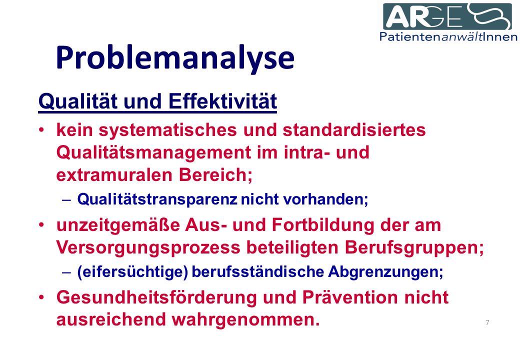 TEWEB Services Schweiz, Holland, Dänemark, England, Schweden, Israel 70% der BürgerInnen beurteilen ihre gesundheitlichen Probleme bezüglich der Dringlichkeit falsch!!.