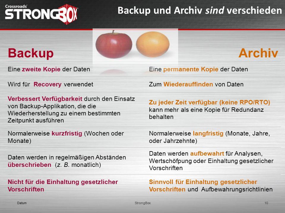 Backup und Archiv sind verschieden 10DatumStrongBox BackupArchiv Eine zweite Kopie der DatenEine permanente Kopie der Daten Wird für Recovery verwende