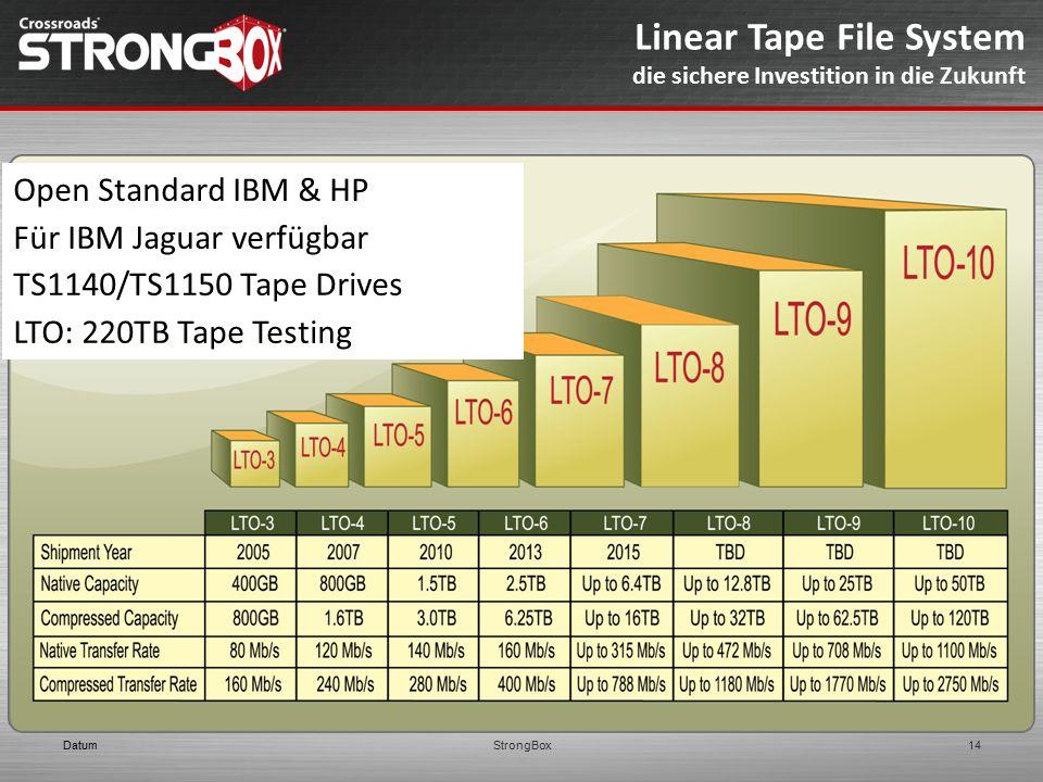 DatumStrongBox14 Linear Tape File System die sichere Investition in die Zukunft Open Standard IBM & HP Für IBM Jaguar verfügbar TS1140/TS1150 Tape Dri