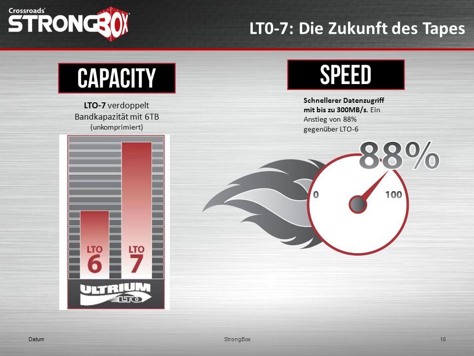 LT0-7: Die Zukunft des Tapes Schnellerer Datenzugriff mit bis zu 300MB/s. Ein Anstieg von 88% gegenüber LTO-6 LTO-7 verdoppelt Bandkapazität mit 6TB (