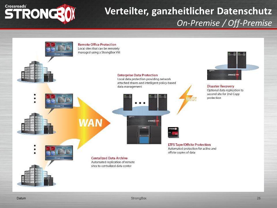 Verteilter, ganzheitlicher Datenschutz On-Premise / Off-Premise DatumStrongBox25