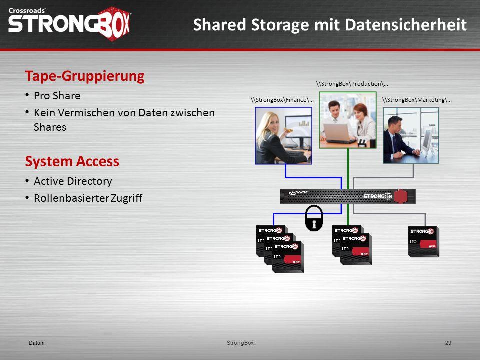 Shared Storage mit Datensicherheit DatumStrongBox29 Tape-Gruppierung Pro Share Kein Vermischen von Daten zwischen Shares System Access Active Director