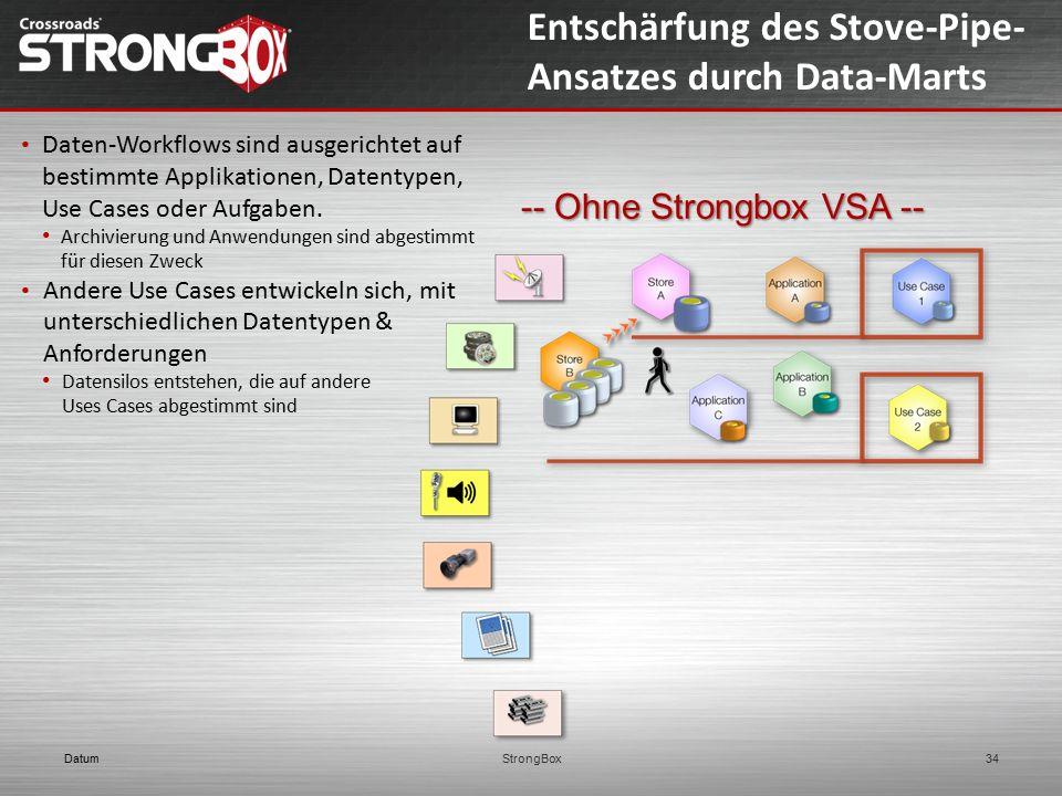 DatumStrongBox34 Entschärfung des Stove-Pipe- Ansatzes durch Data-Marts Daten-Workflows sind ausgerichtet auf bestimmte Applikationen, Datentypen, Use