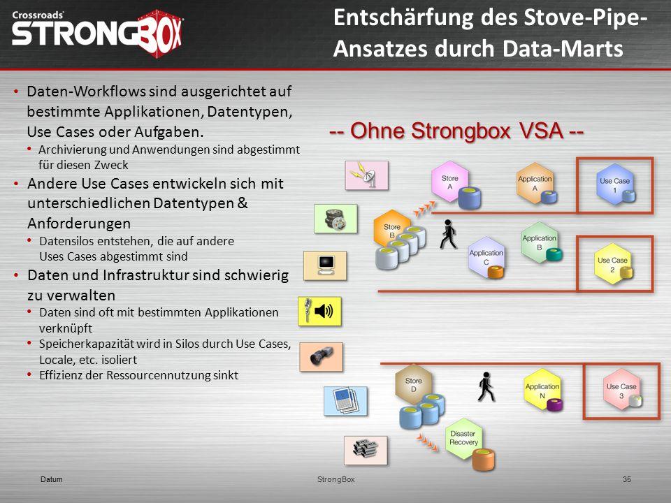 DatumStrongBox35 Entschärfung des Stove-Pipe- Ansatzes durch Data-Marts Daten-Workflows sind ausgerichtet auf bestimmte Applikationen, Datentypen, Use