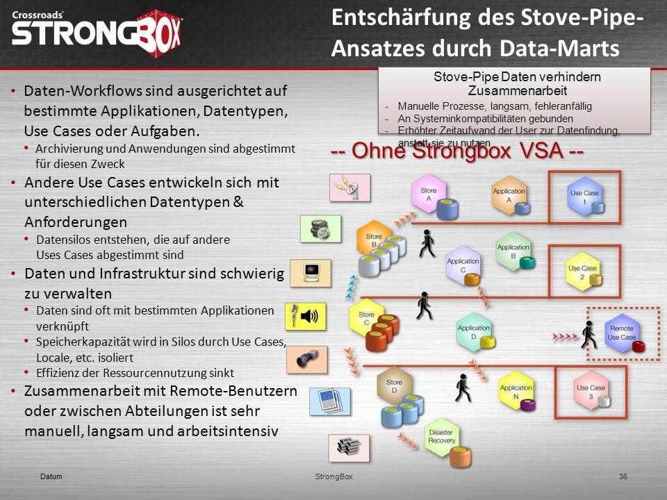 DatumStrongBox36 Entschärfung des Stove-Pipe- Ansatzes durch Data-Marts Daten-Workflows sind ausgerichtet auf bestimmte Applikationen, Datentypen, Use