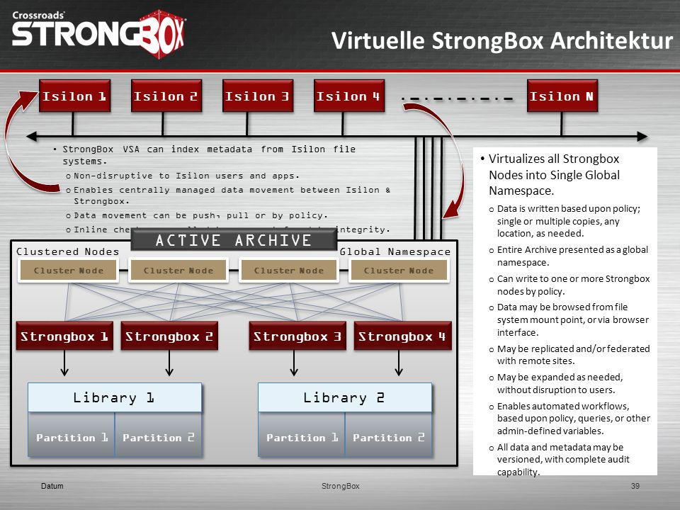 Virtuelle StrongBox Architektur DatumStrongBox39 StrongBox VSA can index metadata from Isilon file systems.
