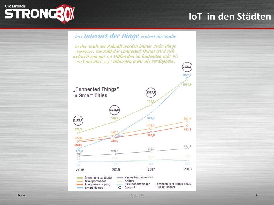 IoT in den Städten DatumStrongBox5