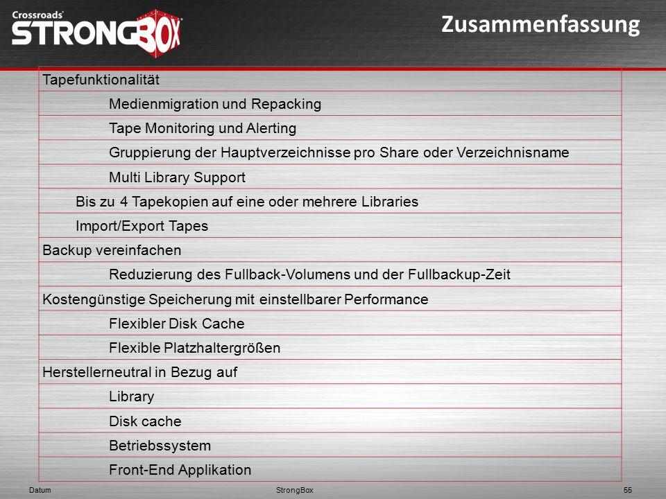 Tapefunktionalität Medienmigration und Repacking Tape Monitoring und Alerting Gruppierung der Hauptverzeichnisse pro Share oder Verzeichnisname Multi