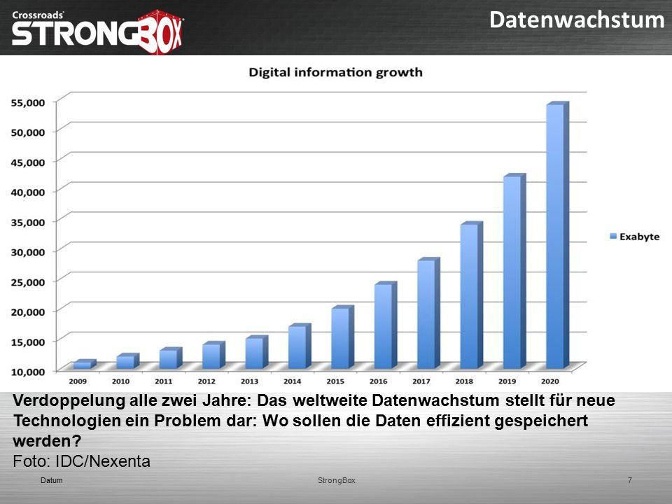Datenwachstum DatumStrongBox7 Verdoppelung alle zwei Jahre: Das weltweite Datenwachstum stellt für neue Technologien ein Problem dar: Wo sollen die Da