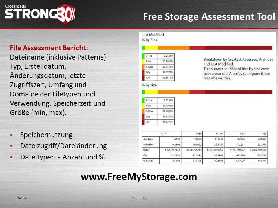 Die ultimative Lösung für unstrukturierte Daten NAS Appliance für unstrukturierte Daten Shared Storage für Online, Nearline & Archive Vereinfachtes Datenmanagement und Datenschutz Die kosteneffektiveste Speicherung ….