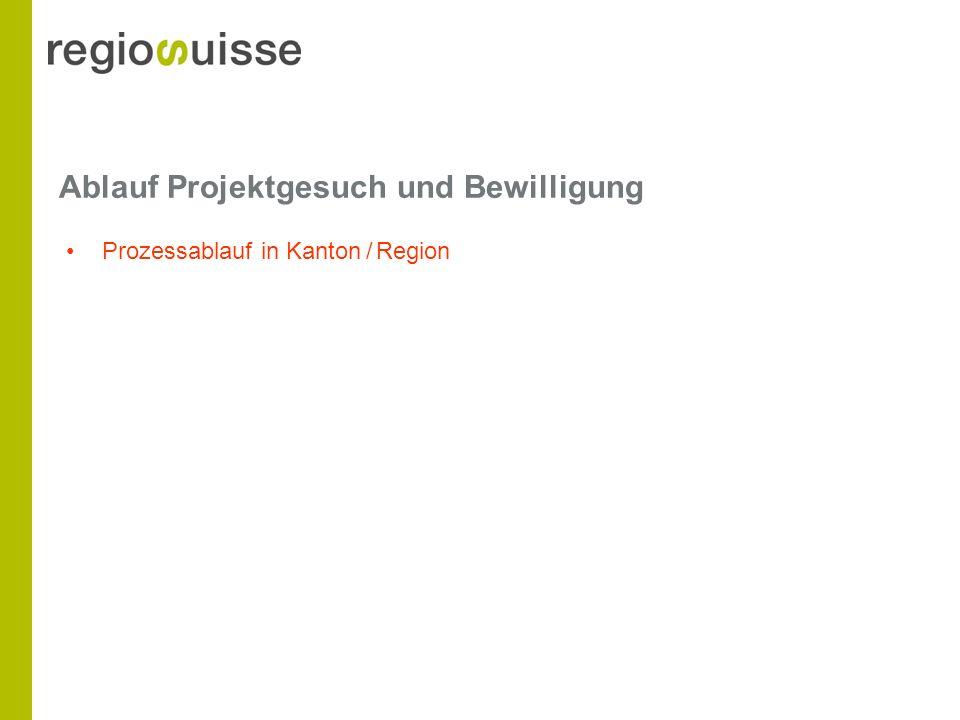 Ablauf Projektgesuch und Bewilligung Prozessablauf in Kanton / Region