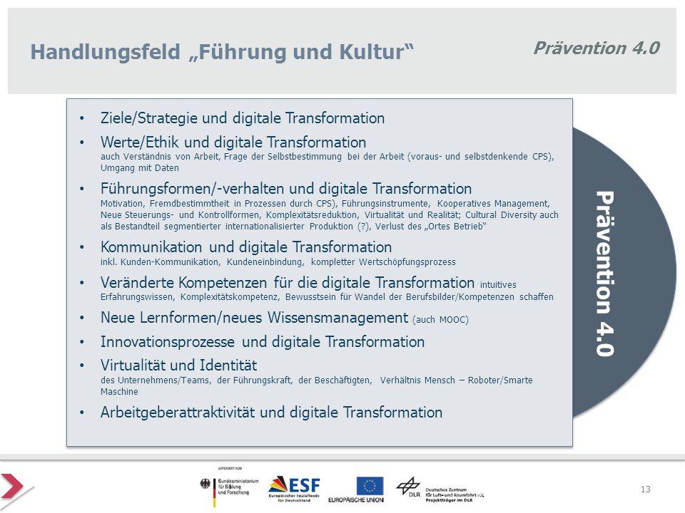 """Prävention 4.0 Handlungsfeld """"Führung und Kultur"""" Ziele/Strategie und digitale Transformation Werte/Ethik und digitale Transformation auch Verständnis"""