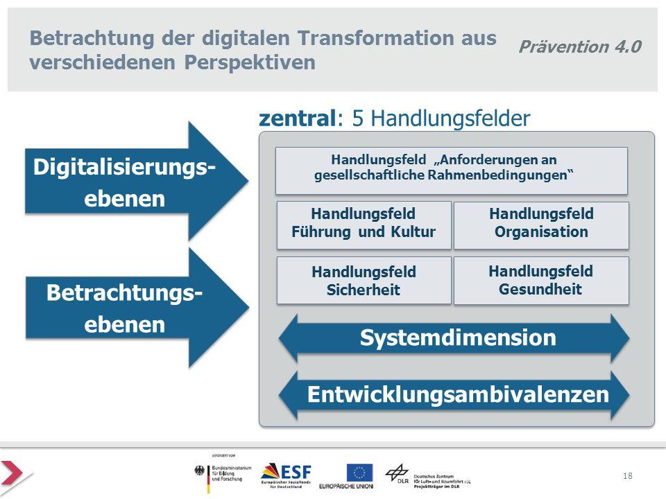 Prävention 4.0 Betrachtung der digitalen Transformation aus verschiedenen Perspektiven Handlungsfeld Organisation Handlungsfeld Führung und Kultur Han