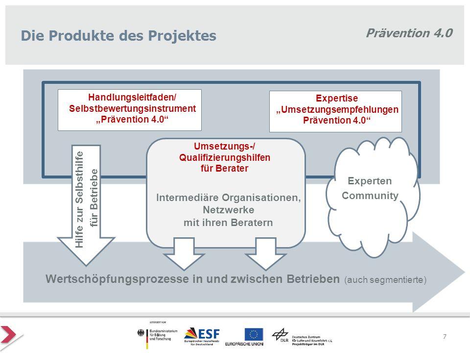 """Prävention 4.0 7 Die Produkte des Projektes Expertise """"Umsetzungsempfehlungen Prävention 4.0"""" Handlungsleitfaden/ Selbstbewertungsinstrument """"Präventi"""