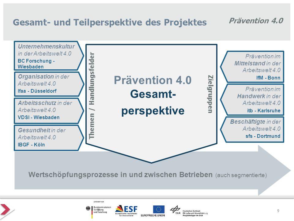 Prävention 4.0 Wertschöpfungsprozesse in und zwischen Betrieben (auch segmentierte) Gesamt- und Teilperspektive des Projektes Prävention 4.0 Gesamt- p