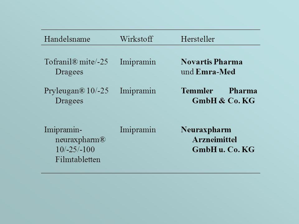 HandelsnameWirkstoffHersteller Tofranil® mite/-25 Dragees ImipraminNovartis Pharma und Emra-Med Pryleugan® 10/-25 Dragees ImipraminTemmler Pharma GmbH & Co.
