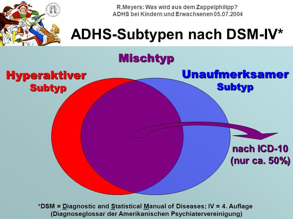 R.Meyers: Was wird aus dem Zappelphilipp? ADHS bei Kindern und Erwachsenen 05.07.2004 ADHS-Subtypen nach DSM-IV*Mischtyp HyperaktiverSubtyp Unaufmerks
