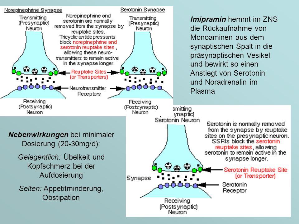Imipramin hemmt im ZNS die Rückaufnahme von Monoaminen aus dem synaptischen Spalt in die präsynaptischen Vesikel und bewirkt so einen Anstiegt von Serotonin und Noradrenalin im Plasma Nebenwirkungen bei minimaler Dosierung (20-30mg/d): Gelegentlich: Übelkeit und Kopfschmerz bei der Aufdosierung Selten: Appetitminderung, Obstipation