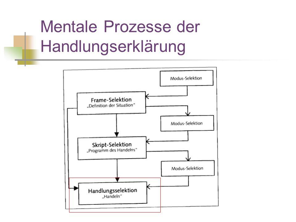 Mentale Prozesse der Handlungserklärung