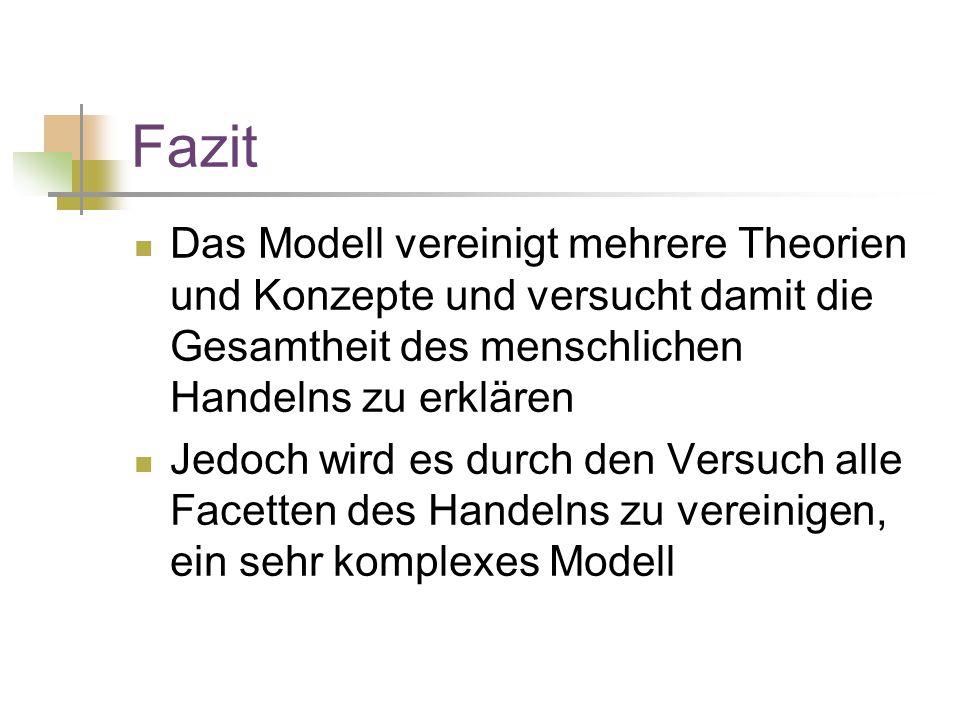 Fazit Das Modell vereinigt mehrere Theorien und Konzepte und versucht damit die Gesamtheit des menschlichen Handelns zu erklären Jedoch wird es durch den Versuch alle Facetten des Handelns zu vereinigen, ein sehr komplexes Modell